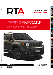 Jeep Renegade 2.0JTD 120 e 140 cv